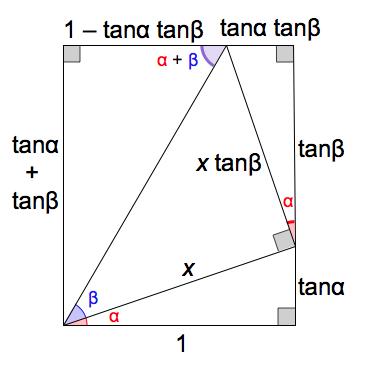 tansum 5.png