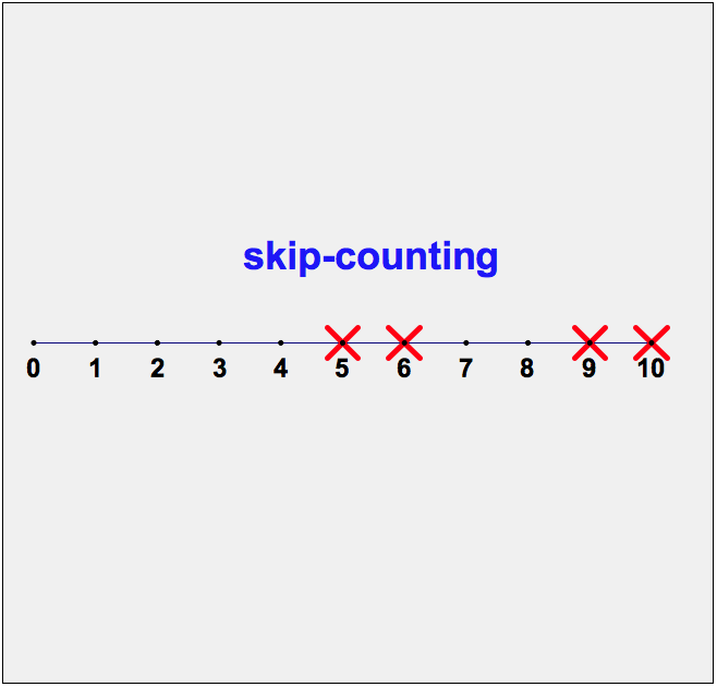 early 47 skip-counting.png