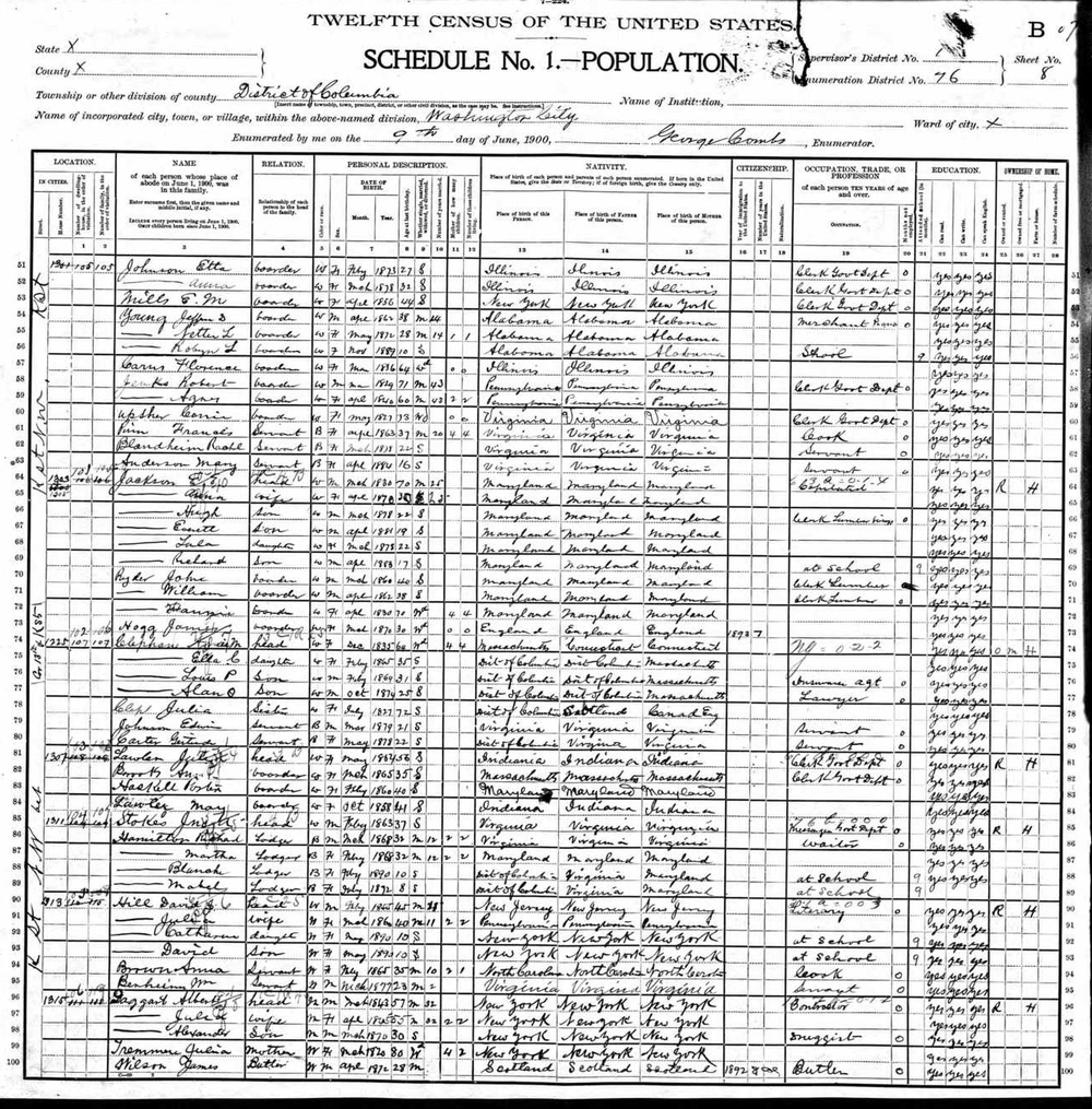 This 1900 census record identifies each member of a household and includes details such as where they were born and whether or not they could read and write.