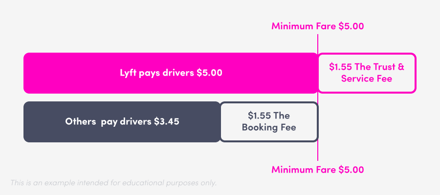 how your pay is calculated the hub