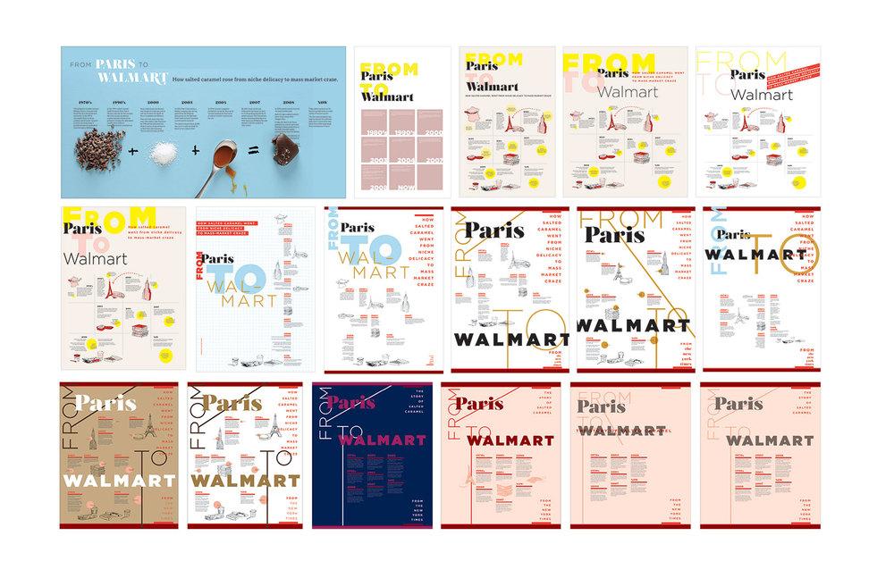 Poster designprocess