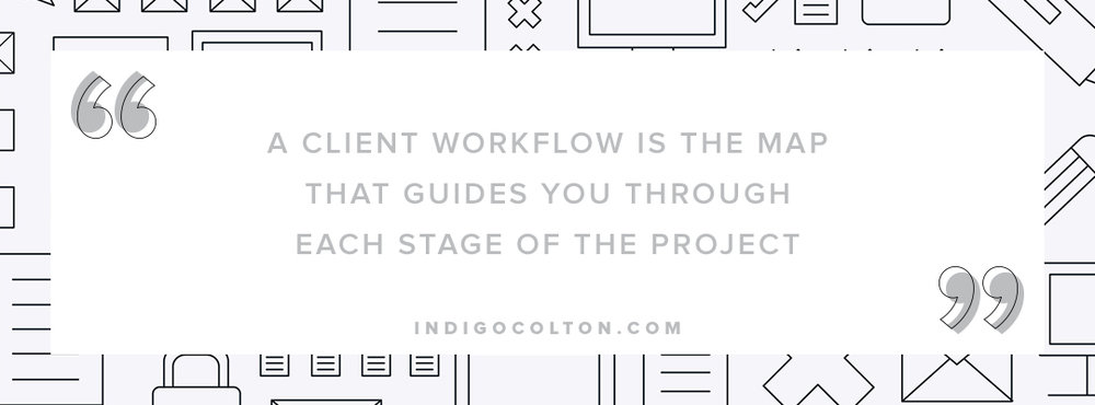 Indigo_Blog-Graphic_Quote_Client_Workflow.jpg