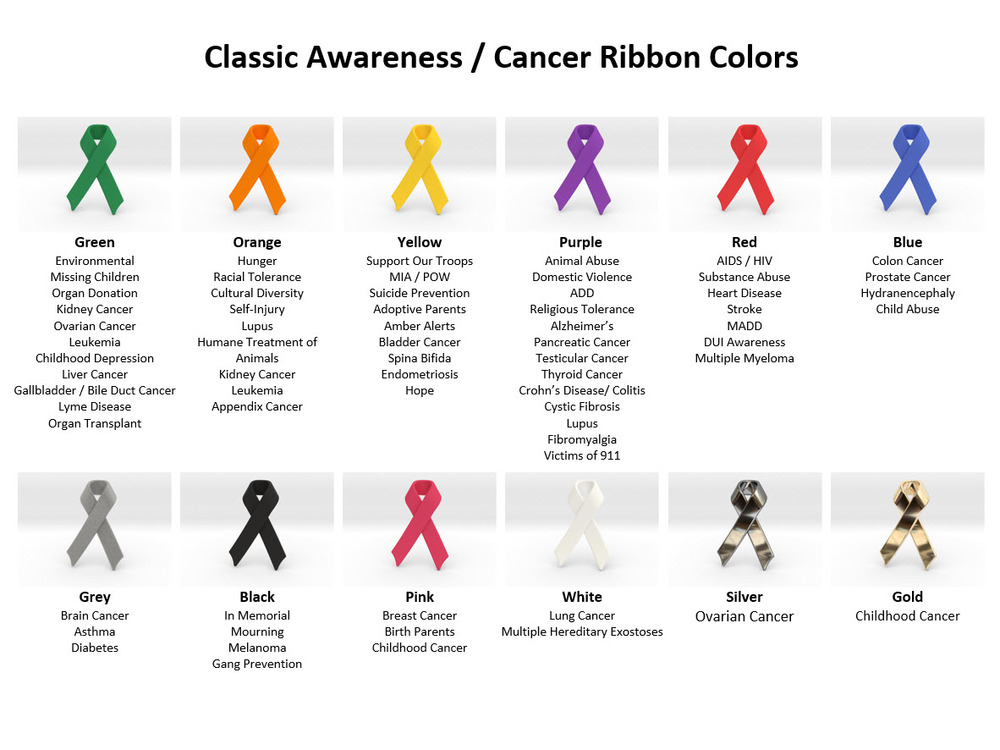 Classic Awareness Ribbon Colors