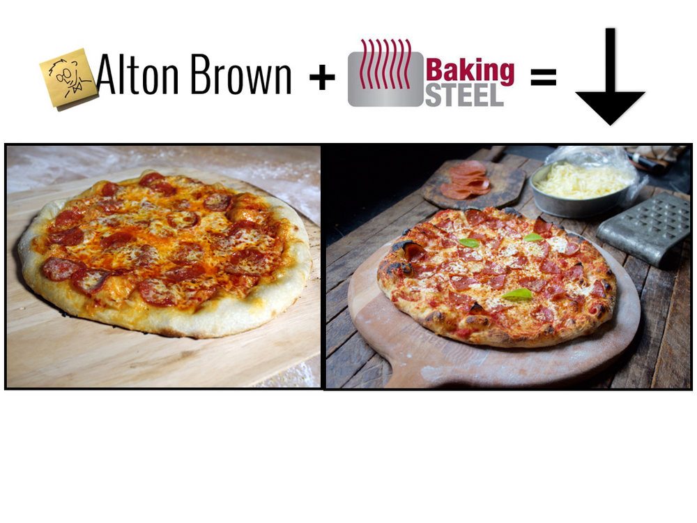 Baking Steel Makes Alton Browns Pizza Dough Even Better Baking Steel