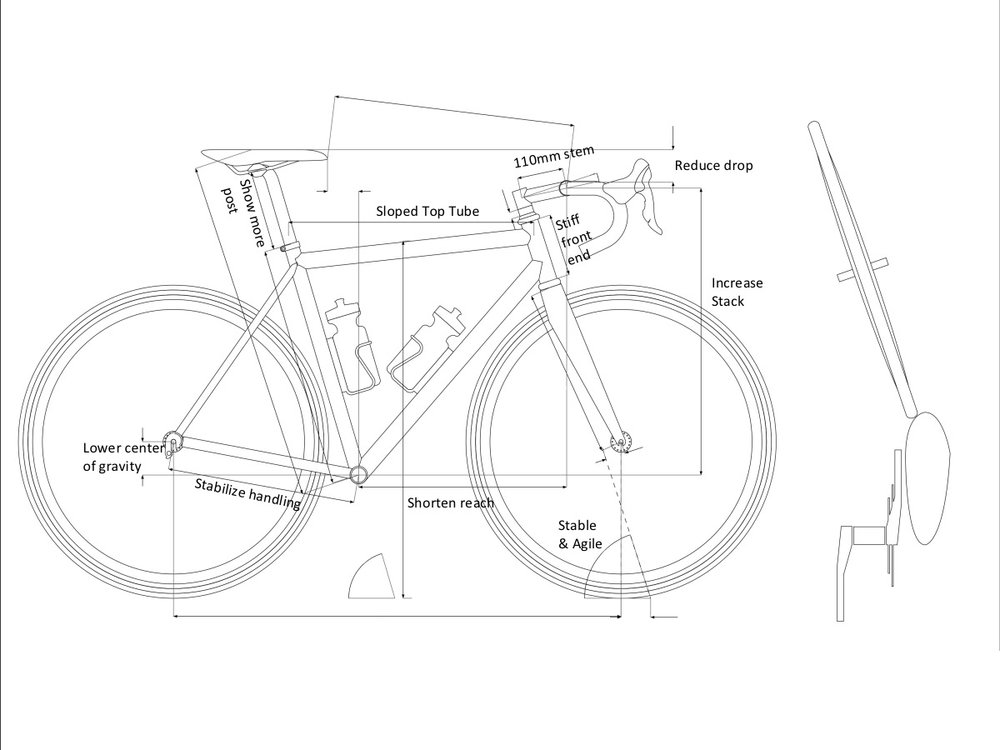 A bike fit chart that represents what my requests may influence in the custom geometry