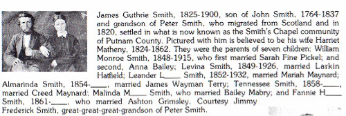 The years for John Smith above are not accurate. According to a few trees, he was born 1798ish. Otherwise, James's grandfather and father were born the same year.