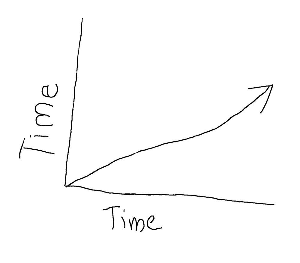 Time Time.jpg