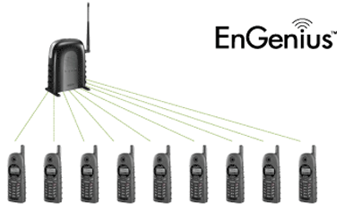 EnGenius Cordless Systems