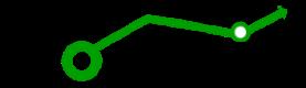 stockaidharboraccelerator