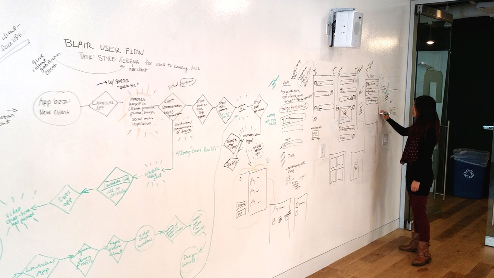 Whiteboarding - After discussing the user flow, we sketched ideas to tackle the challenges we'd discovered.  One challenge was: how would the stylist and client communicate?  We drew different ideas, discussed, and drew some more ideas.