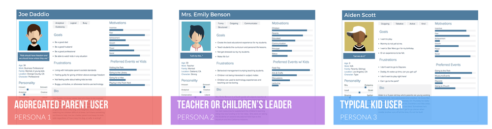 Personas - We compiled our research into three different personas: caregiver, teacher, and child.  We wanted to keep the child's voice as a persona since he or she would be wearing the device most often.