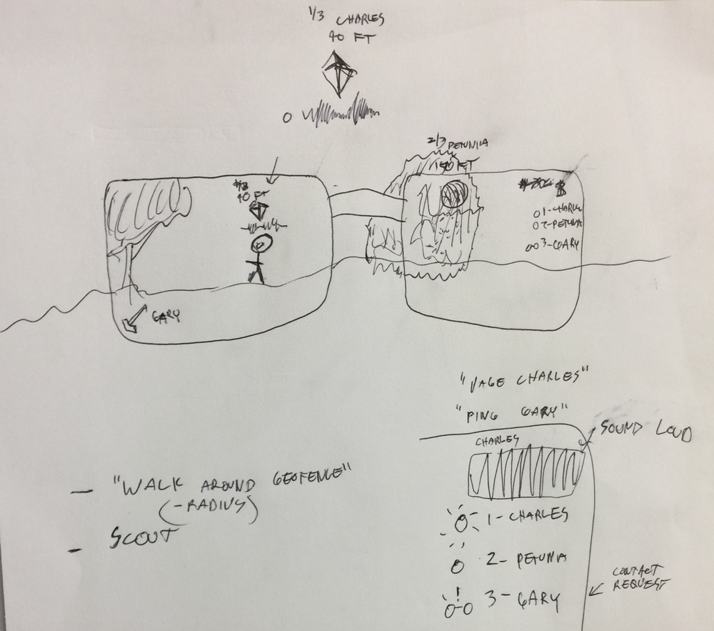 Augmented reality sketches (glasses) - This sketch shows the augmented reality view for the glasses.  We prioritized information, displaying only need to know information on the side allowing the glasses wearer to focus on the conversation or view at hand.