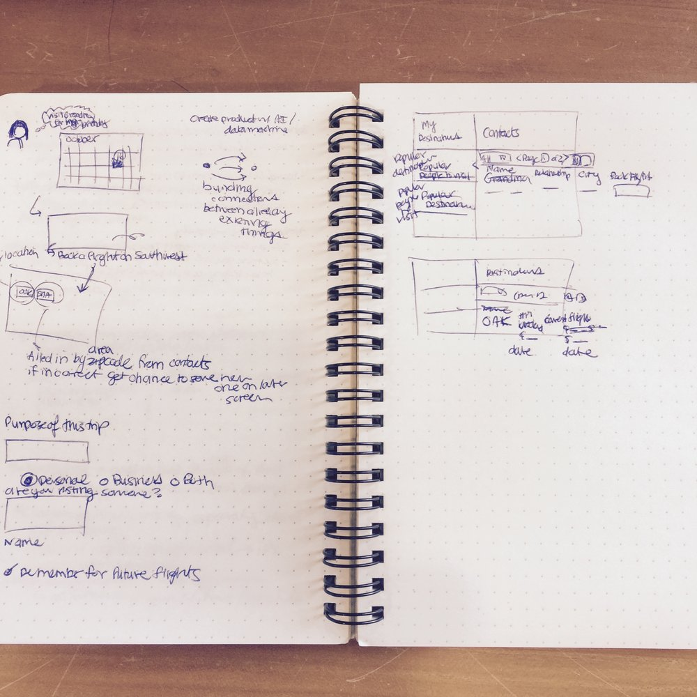 User Flow  - This sketch shows the user flow and the screen needed for someone to go through the process of booking a flight from their calendar.