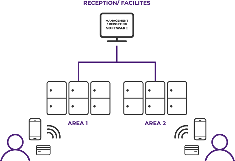 Networked locker graphic.png