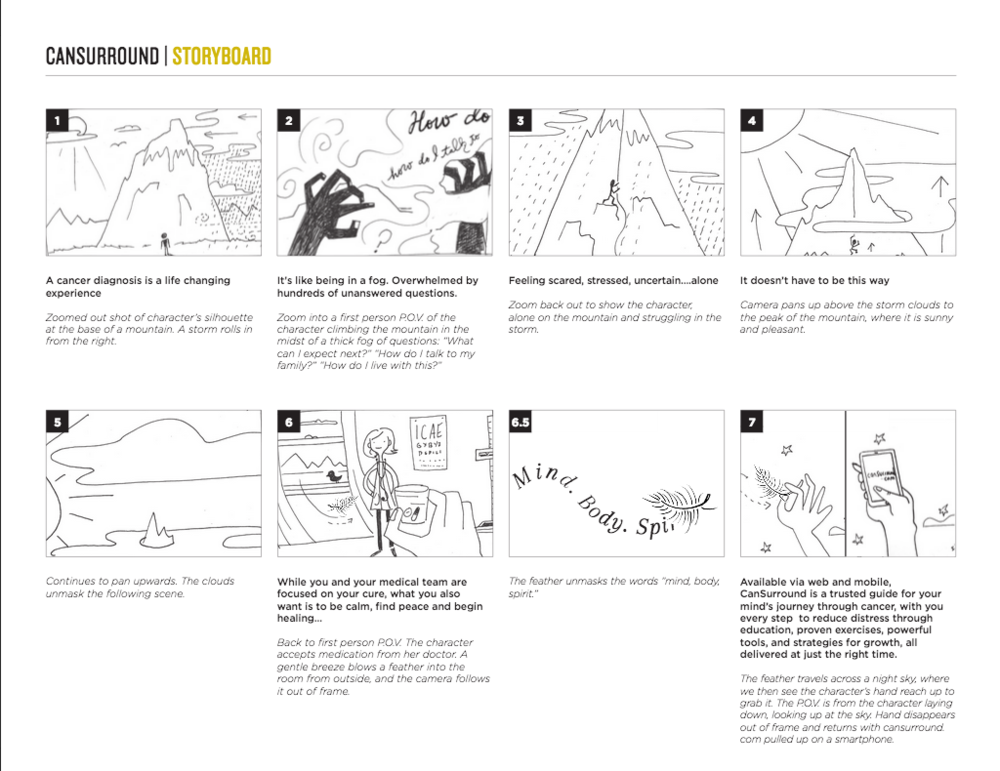 cansurround_storyboard