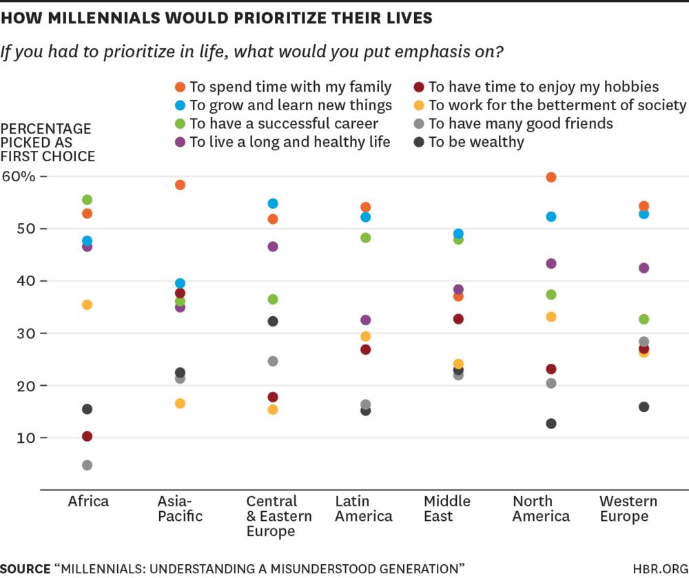 millennials empleo mexico