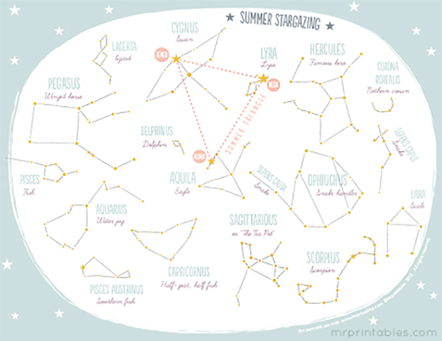 Create a constellation board pars caeli the constellation i can always spot best is orion the hunter with his belt of three stars but that constellation is visible in the winter sky for those of publicscrutiny Image collections