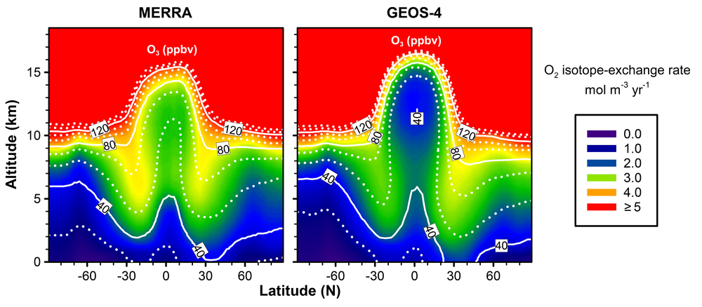 Simulations of O-atom shuffling rates in the atmosphere, with contours of ozone concentration overlain on top of them. We used two different meteorological schemes and the same set of chemical reactions to show the effects of meteorology on where ozone is distributed in the atmosphere.