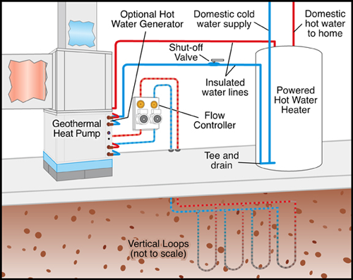 geothermal wiring diagrams wiring data rh ozbet co Geothermal Diagram Explanation Getty Geothermal Diagram Explanation Getty