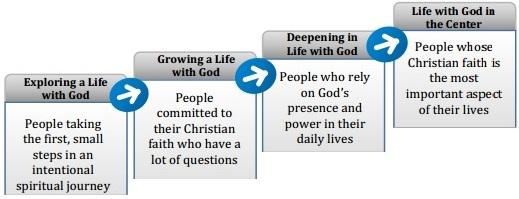Spiritual Continuum boxes