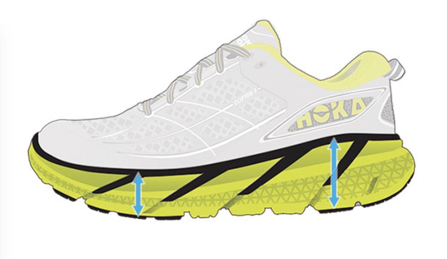Rocker Running Shoes-Hoka One One — Dr