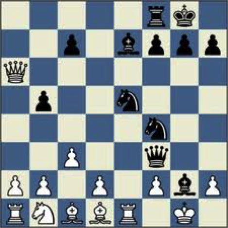 14. Chapter 22 - Chessboard