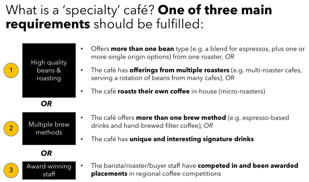 20151126 What is specialty coffee?.jpg