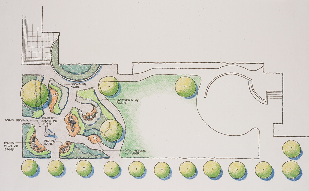 Neototems Children's Garden