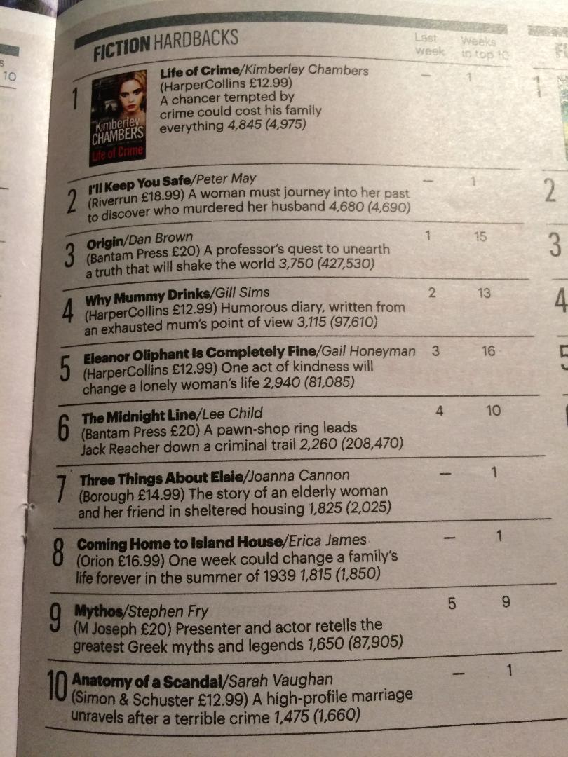 Anatomy of a Scandal: Sunday Times bestseller! — Sunday Times ...