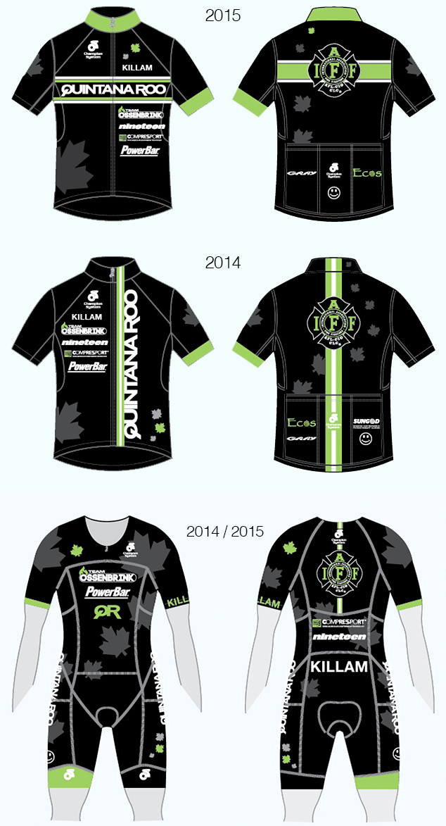 Tamasin Reno, Racing, Kit Design, Triathlon.
