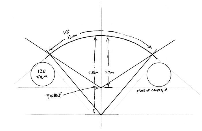 pinhole camera design