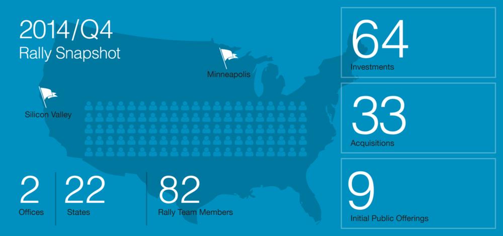 Brand Infographic Example