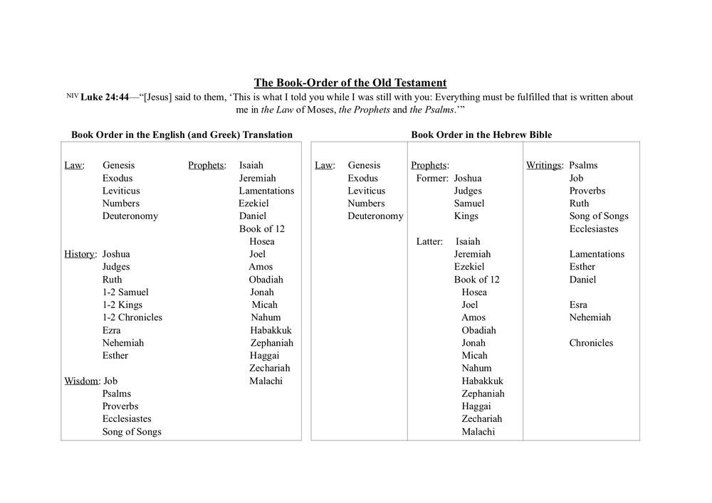 Bible Canon Chart.jpg