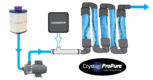 Crystal Propure.PNG