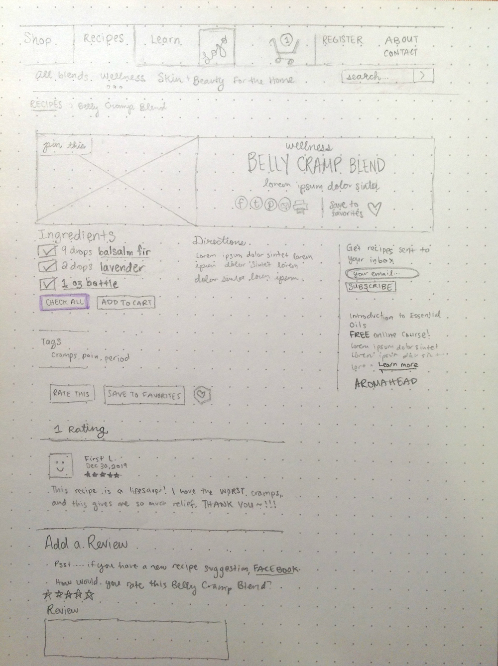 recipe-wireframe