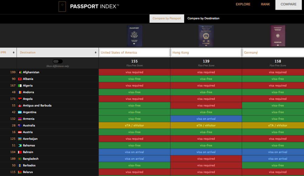IMAGE: PASSPORT INDEX