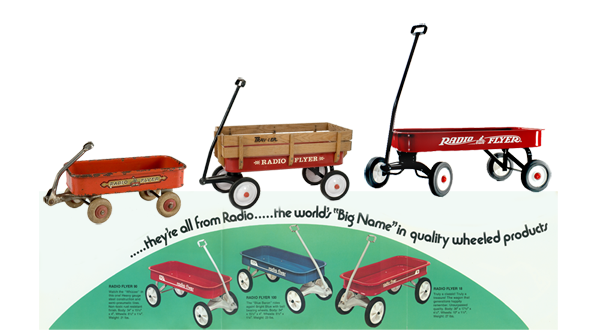 Radio Flyer Ad from the National Toy Hall of Fame website: http://www.toyhalloffame.org/toys/radio-flyer-wagon