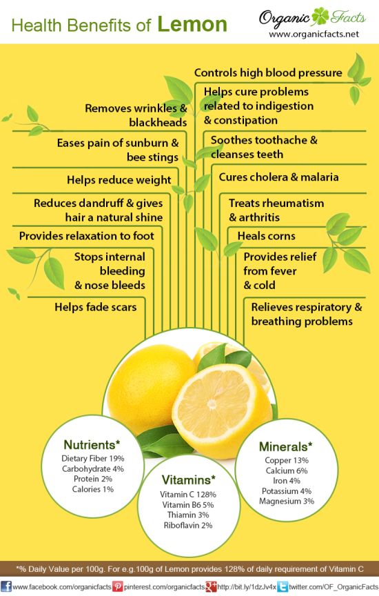 Great info graphic from Organic Facts!