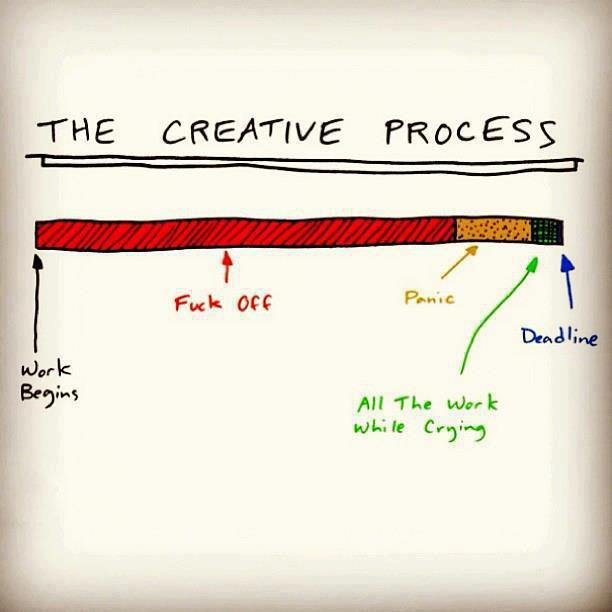 kadrey :      A detailed breakdown of the creative process .     GPOY