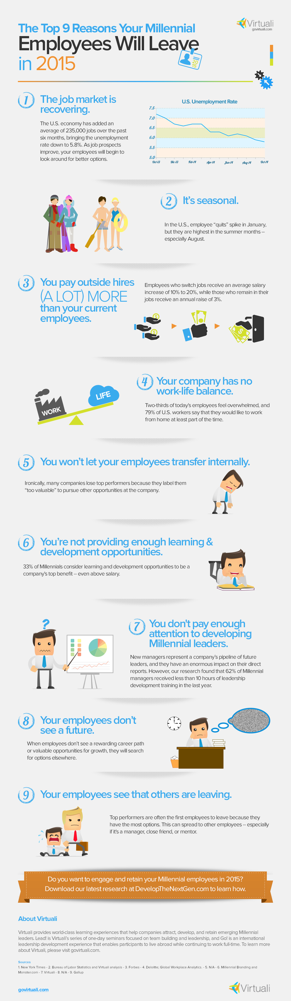 the top reasons your millennial employees will leave in  the top 9 reasons your millennial employees will leave in 2015