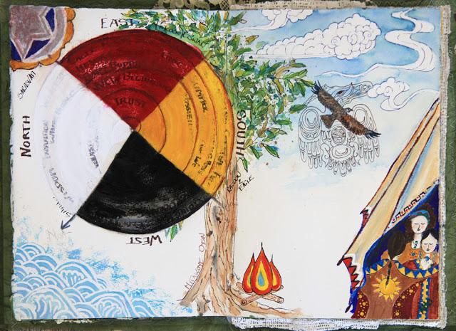 Galia Alena, art journal pages