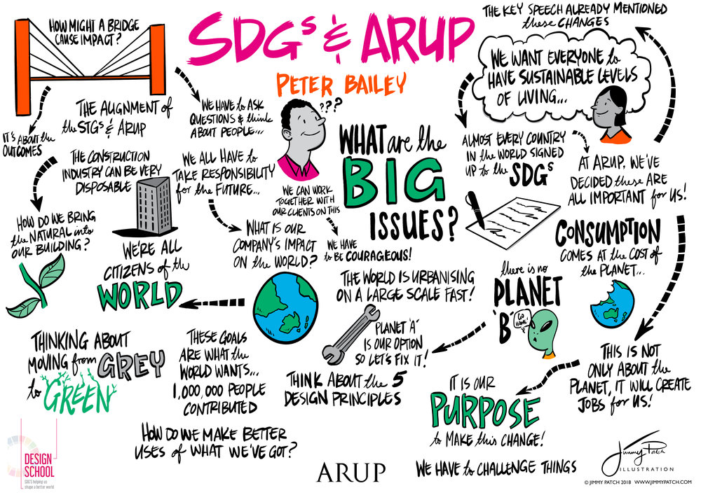 02_SDGs_&_Arup_Peter_Bailey.jpg