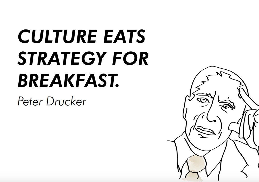 Lumen_Mindset_Strategy_Peter_Drucker.jpg