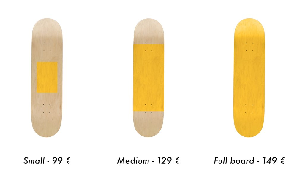 engraving sizes of the skateboard