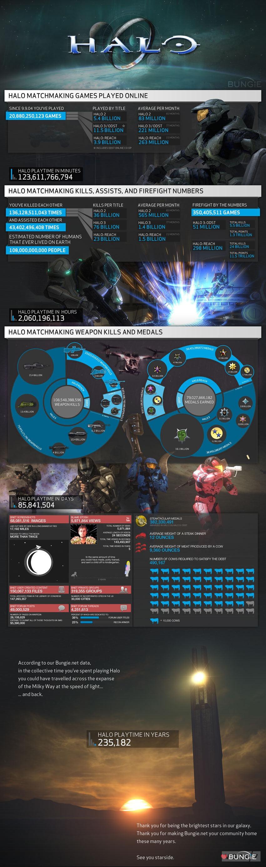 Halo-Stats.jpg