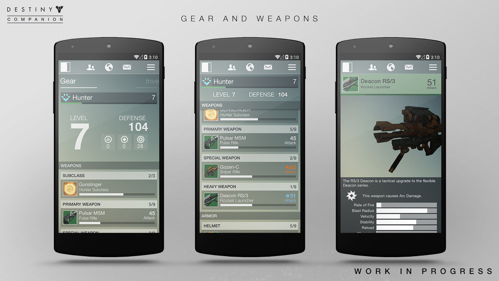 Android Gear / Gear Scrolled / Gear Details
