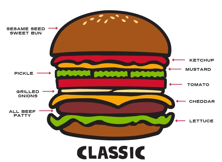 Ruckus Burgers_Classic.png
