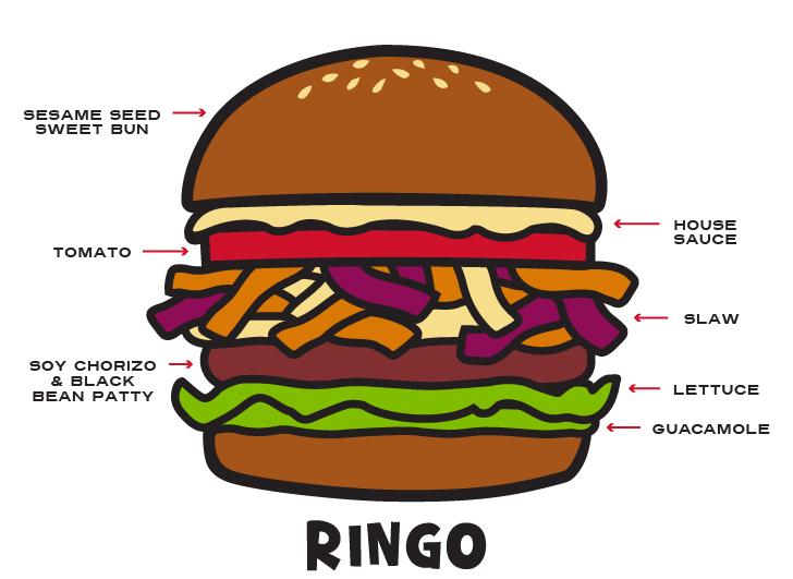 Ruckus Burgers_Ringo.png