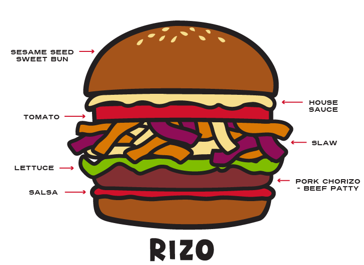 Ruckus Burgers_Rizo.png