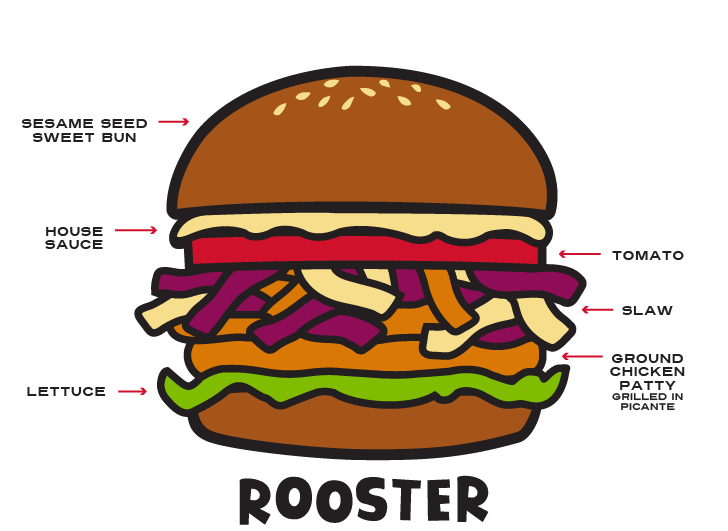 Ruckus Burgers_Rooster.png